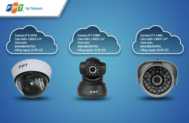 Các sản phẩm FPT camera đang cung cấp ra ngoài thị trường