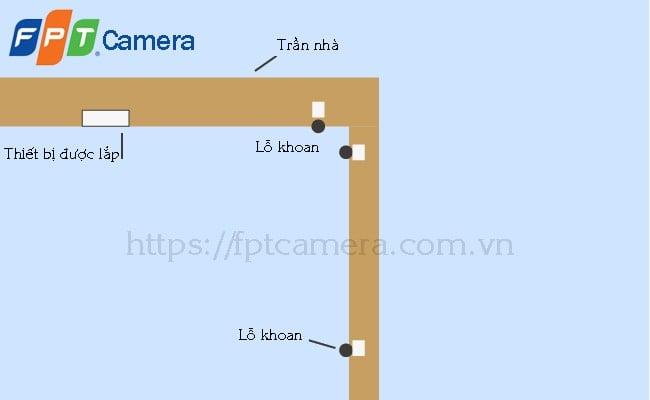 Mô hình khoan vít ốc để lắp camera an ninh gia đình