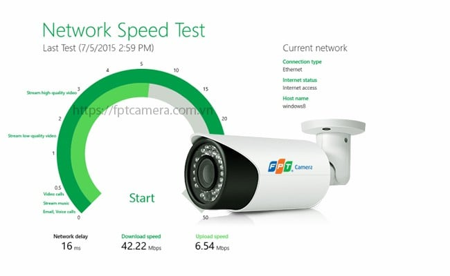 Băng thông Internet dành cho camera IP