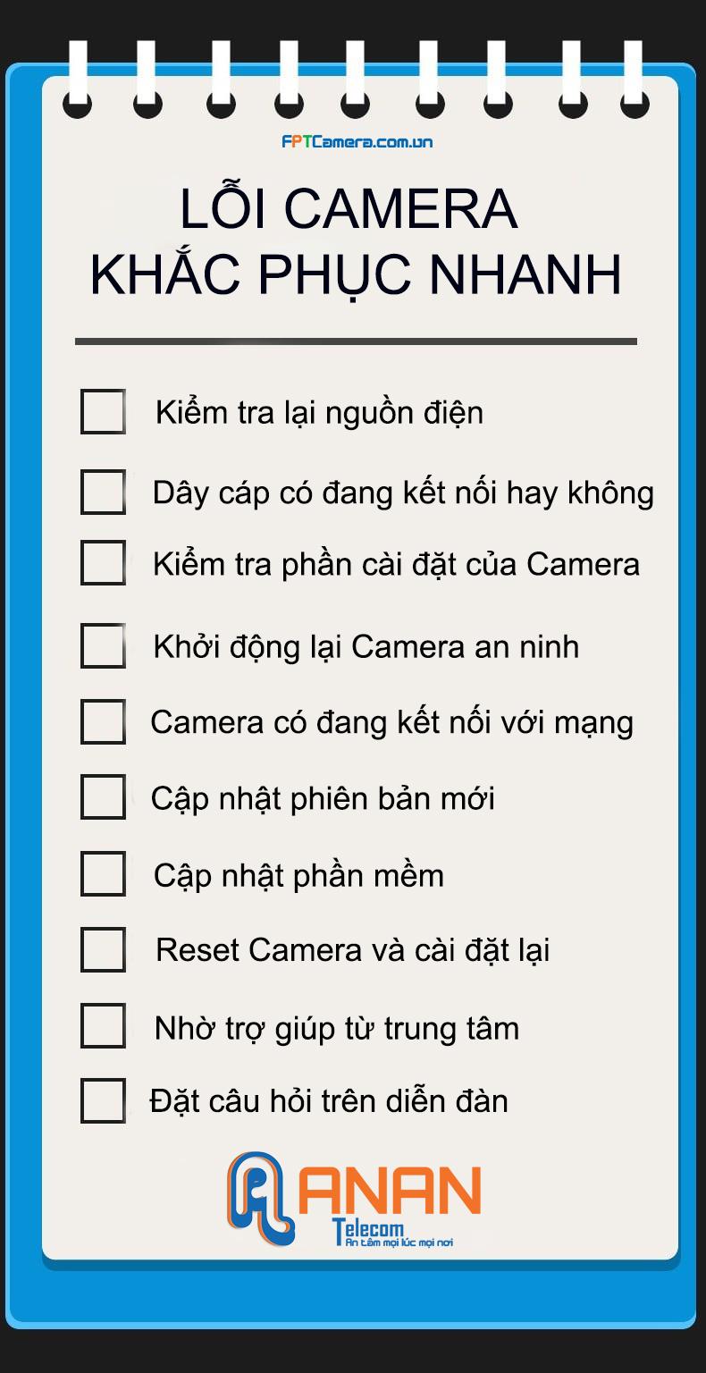 Lỗi camera an ninh và cách khắc phục nhanh