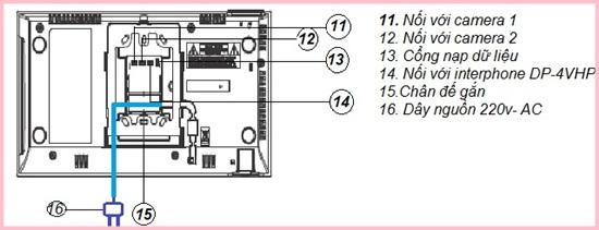 Bảng hướng dẫn các chi tiết củaCOMMAX CDV-70K