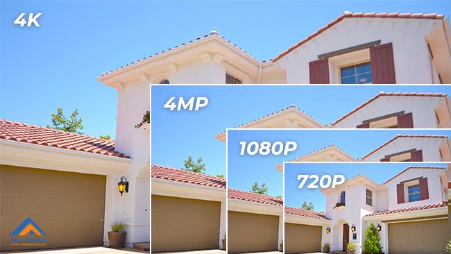 So sánh Camera an ninh 4K so với 2K so với Full HD và HD